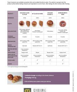 Solutec Af Glaze & Shine - Allergen Free Egg Wash Replacer (Item #33814 Eurogerm) - 50 lb. bag image